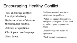 5-Managing-Conflict-_-Termination-Definitions-1-5-Managing-Conflict-Termination-Definitions-1-Slide6